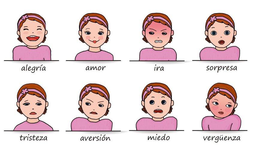 Caras de las emociones básicas