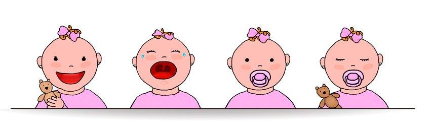 Efectos de las emociones en el cuerpo humano
